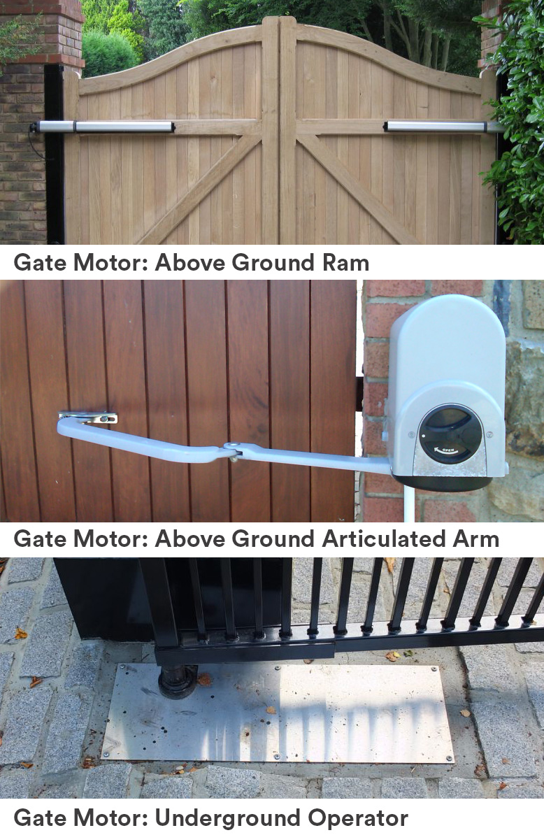 Tracked Automated Gates